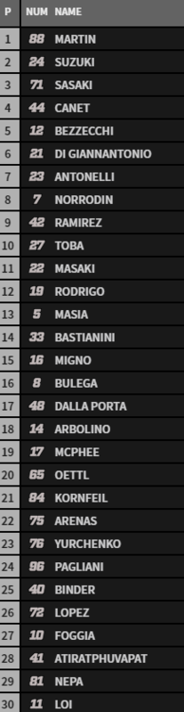 Parrilla salida Moto3.