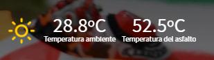 Calor en Mugello antes de la carrera de MotoGP.
