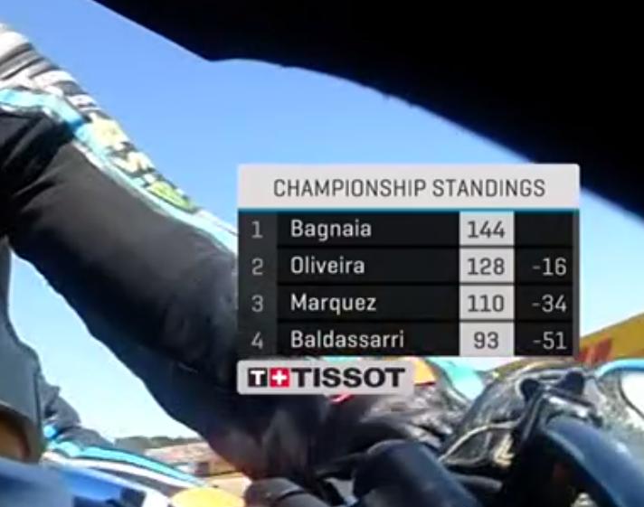 La lucha por el Mundial de Moto2