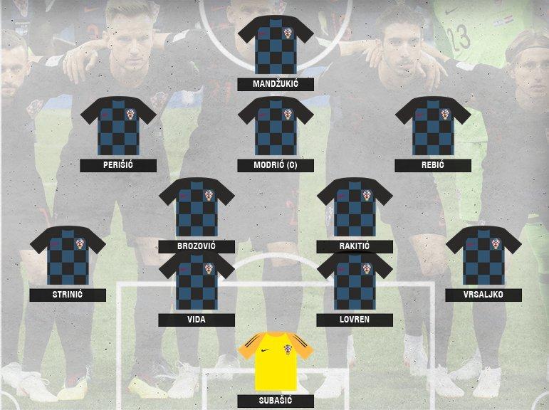 Esta es la formación de Croacia en los octavos. HNS_CFF