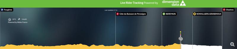 Esta es la situación actual de la carrera en la 7ª etapa del Tour de Francia 2018