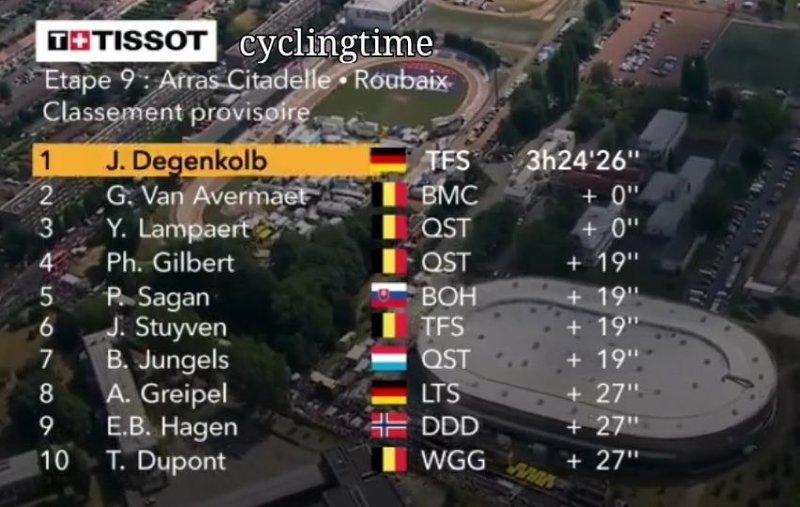 El TOP10 de la 9a etapa del Tour 2018