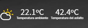 Temperatura carrera Moto2.