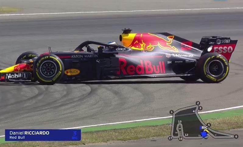 Trompo de Ricciardo