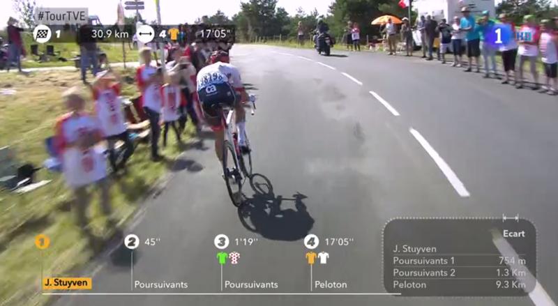 El belga Stuyven va lanzado a por el triunfo de etapa