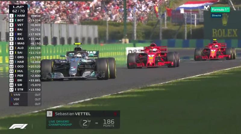 Los Ferrari detrás de Bottas.