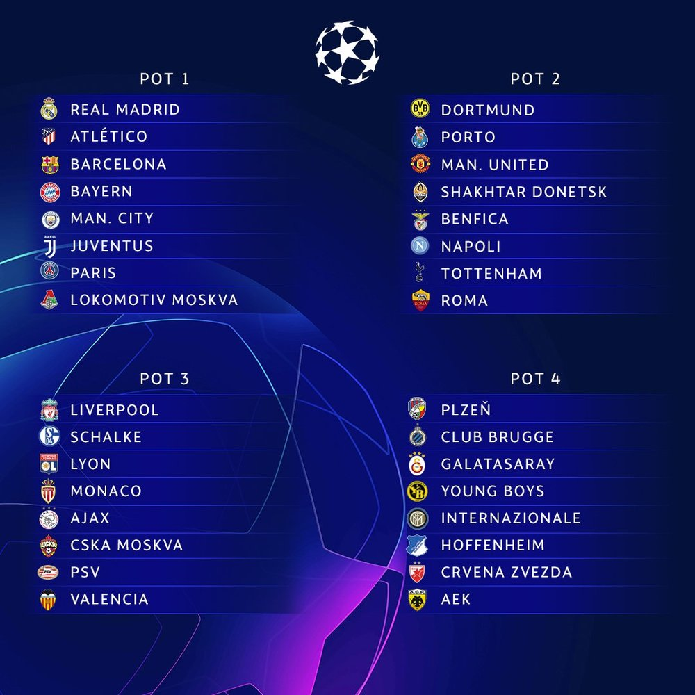 2018 19 Champions League Group Stage Draw