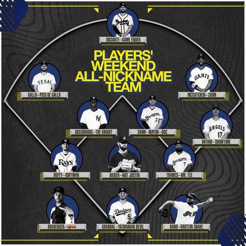 c7b9adbab These  PlayersWeekend nicknames are fantastic.