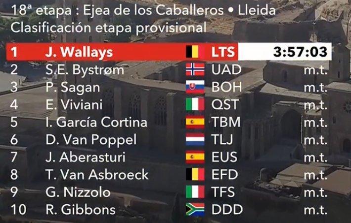 CLASIFICACIÓN de la 18ª etapa de la Vuelta a España 2018