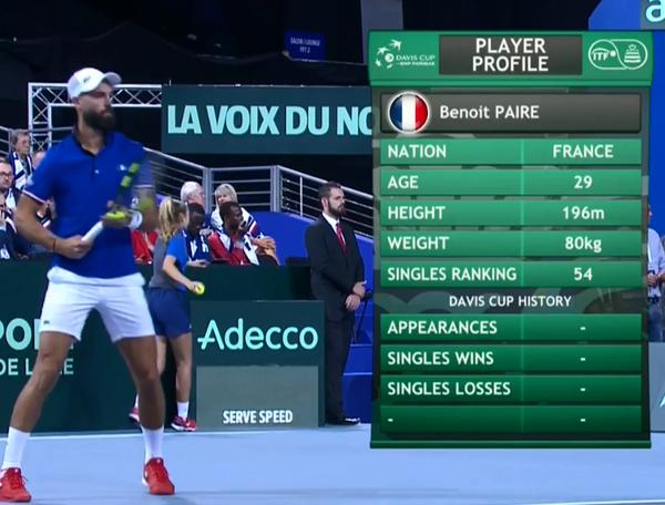 Benoit Paire, debutante en la Copa Davis a los 29 años. Es el nº 54 del mundo