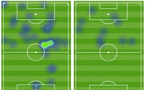 Heatmap di Insigne (a sinistra) e Mertens (a destra) del primo tempo. Entrambi giocano per lo più centrali, pochi però gli spunti del belga, che ha toccato appena 10 palloni dei primi 45'