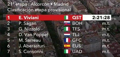 CLASIFICACIÓN de la 21ª etapa de la Vuelta a España 2018