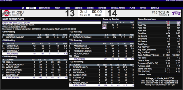 Ohio State vs  TCU score: No  4 Buckeyes outlast hard-fought