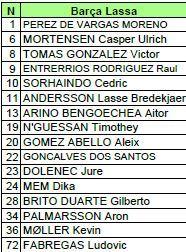 Alineación del Barça Lassa (EHF)