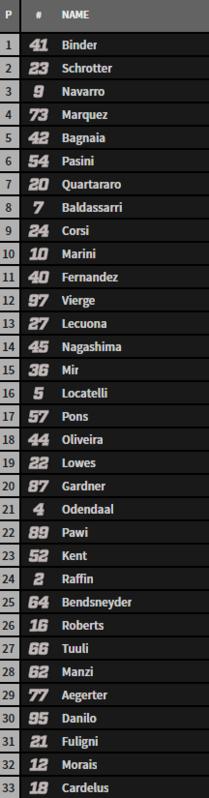 Parrilla salida Moto2 en Aragón.