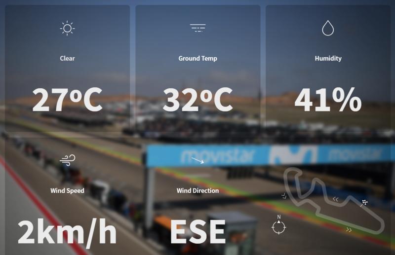 Temperatura carrera Moto3 Aragón.
