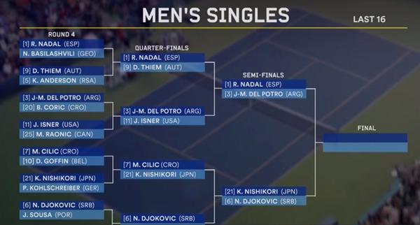 Así está el cuadro masculino en sus rondas finales