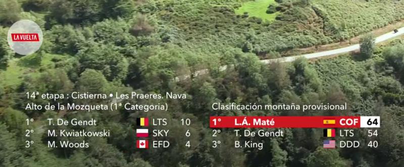 De Gendt ya huele el maillot de la montaña