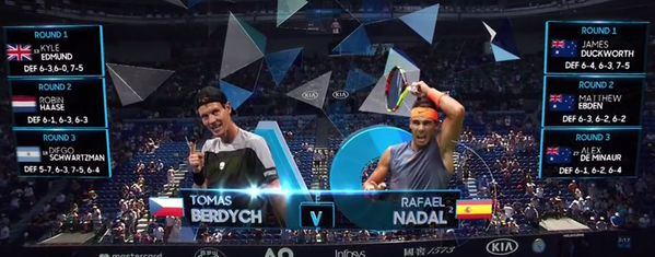 El camino de Tomas Berdych y Rafa Nadal hacia su duelo de octavos de final en Melbourne Park