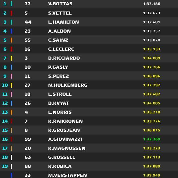 Esta ha sido la clasificación final del GP de Japón de F1