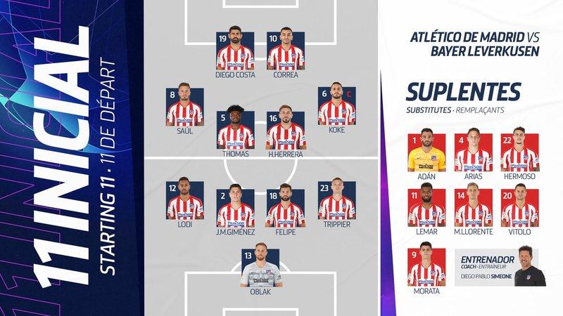Aunque el Atlético ha dado un 4-4-2, Simeone probó con Koke de enganche en una especie de 4-3-1-2. Veremos si lo pone en práctica. (FOTO: @Atleti)