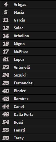 Estos son los pilotos que correrán en la Q2