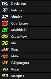 Estos son los pilotos que lucharan por la pole position
