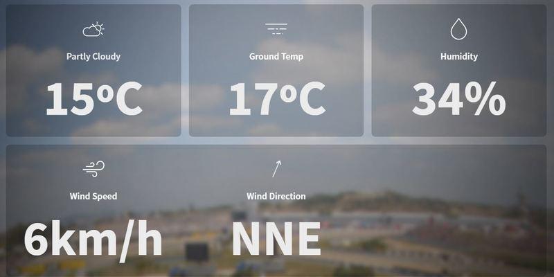 Estas son las condiciones actuales en Cheste: ambiente fresco y, con el asfalto frío, los tiempos no bajarán mucho