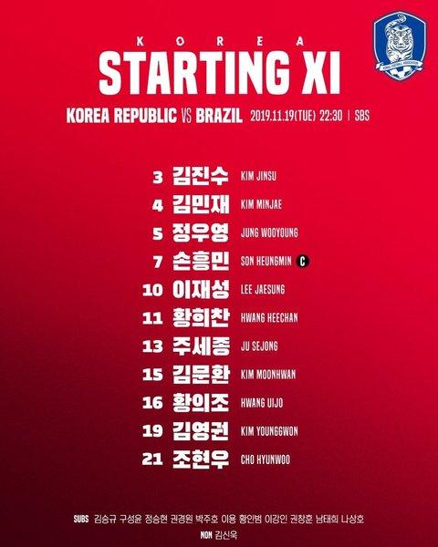 Y el once de Corea con las dos versiones: grafía coreana y occidental