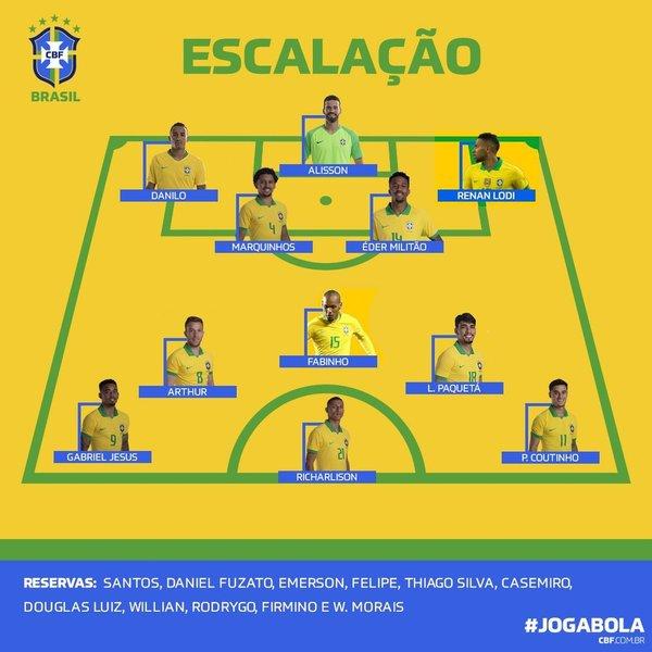 El once de Brasil en su cuenta de twitter