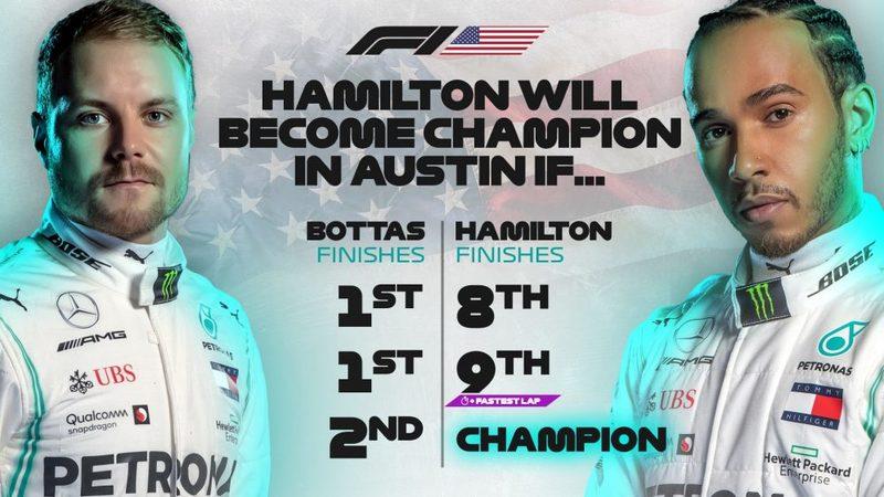 Las cuentas de Hamilton para ser campeón en Estados Unidos