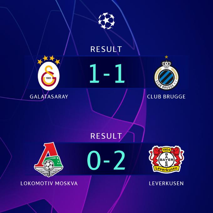 Los resultados de los dos partidos que ya se han disputado.