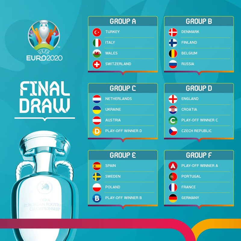 Composición final de los grupos de la Euro 2020 que comienza el 12 de junio.