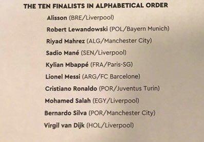 Los 10 finalistas por orden alfabético