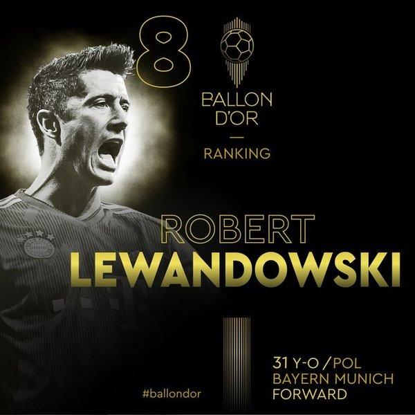 Lewandowski es el octavo