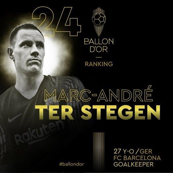 Así ha anunciado France Football el puesto 24 de Ter Stegen