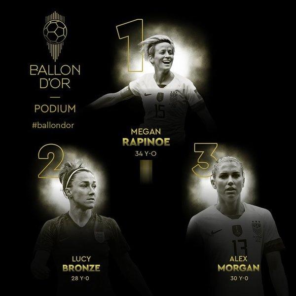 El pódium del Balón de Oro femenino, con la inglesa Lucy Bronze segunda y la estadounidense Alex Morgan tercera