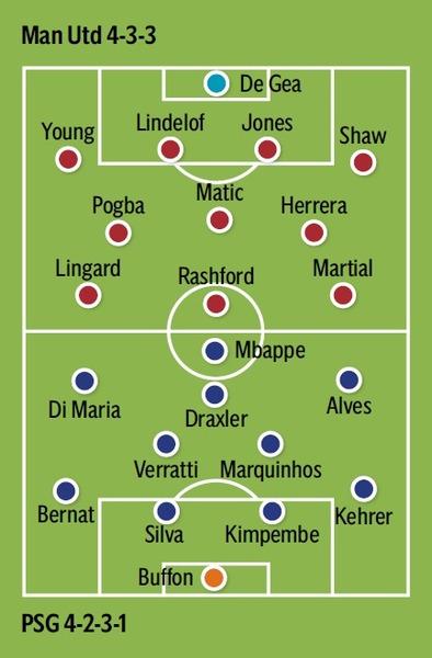 Es Champions League Last 16