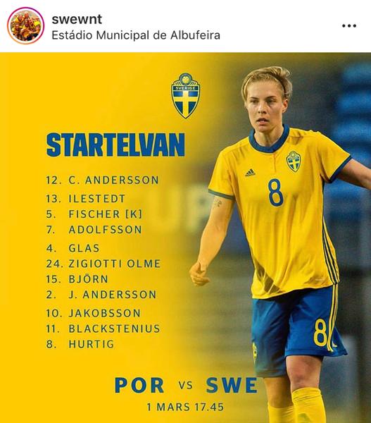Så startar Sverige!