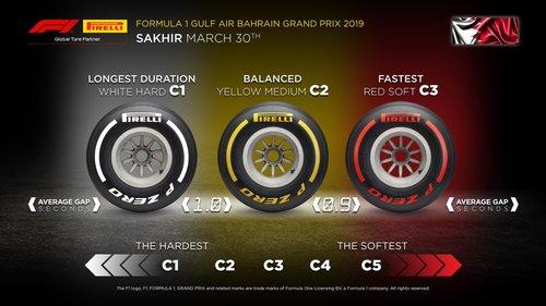 Bahrain GP final practice and qualifying - 2019 Bahrain Grand Prix