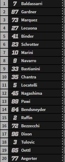 Así finaliza la carrera de Moto 2 en Argentina