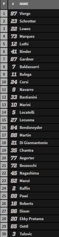 Todos preparados en el pit lane para el GP de Moto 2