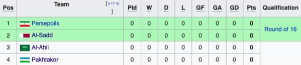 Live Afc Champions League 2019 Persepolis Fc Vs Pakhtakor Tashkent