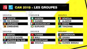 Coupe Du Monde2020 Eliminatoire Zone Afrique Calendrier.Can 2019 Les Poules De La Coupe D Afrique Des Nations Sont