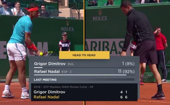 Rafa Nadal y Grigor Dimitrov, decimotercero enfrentamiento, con 12-1 del español, que perdió en Pekín 2016