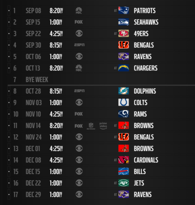 Colts Home Schedule 2020.2019 Nfl Schedule Release Live Updates Leaks Tnf And Mnf