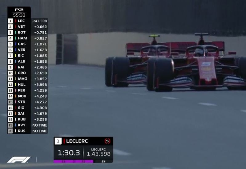 Ferrari, ensayando el rebufo