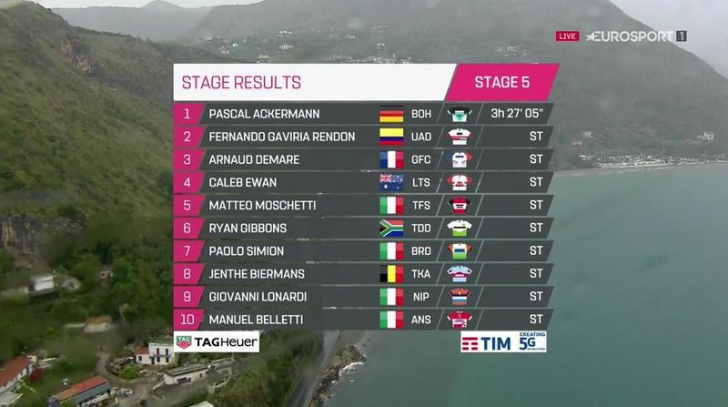 Top10 de la 5ª etapa del Giro