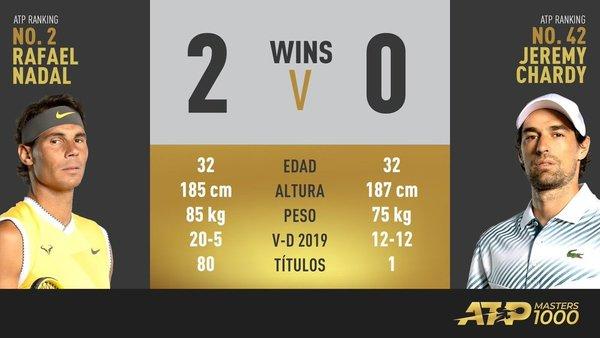 Rafa Nadal y Jeremy Chardy, tercer enfrentamiento. En breves instantes en partido de segunda ronda del Masters 1000 ATP de Roma