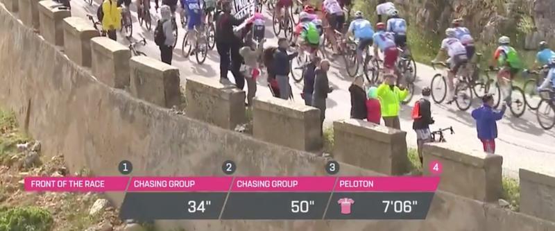 Tendremos cambio de líder en el Giro